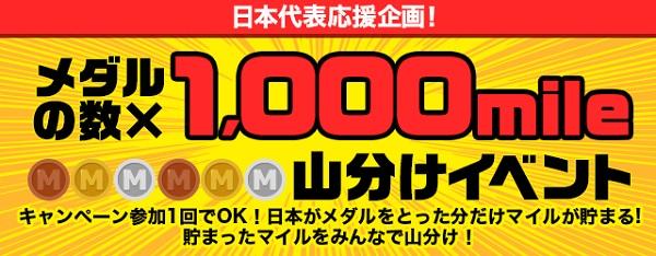 メダルの数