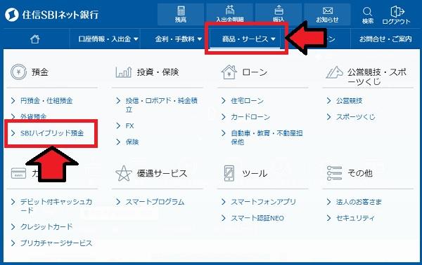 SBIネット銀行「商品・サービス」