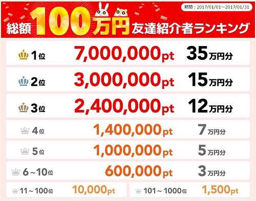 ランキング総額100万円