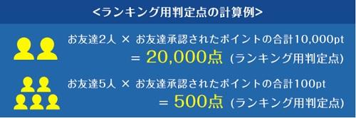 ランキング用判定点の計算例