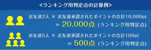 判定点の計算例