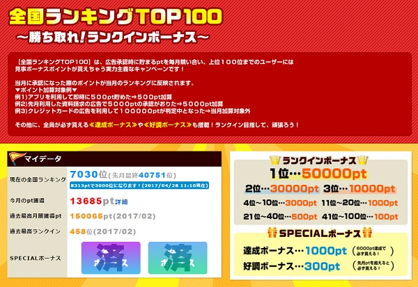 全国ランキングTOP100