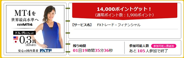 FXトレード・フィナンシャル詳細