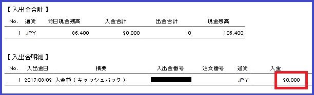 入金2万円