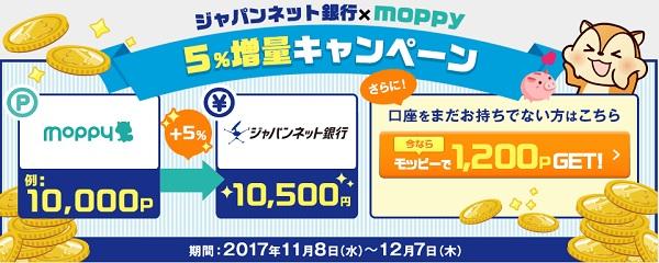 ジャパンネット銀行5%増量キャンペーン