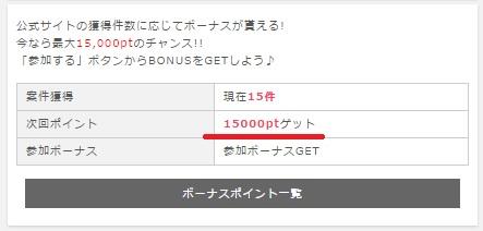 1,500円ゲット!