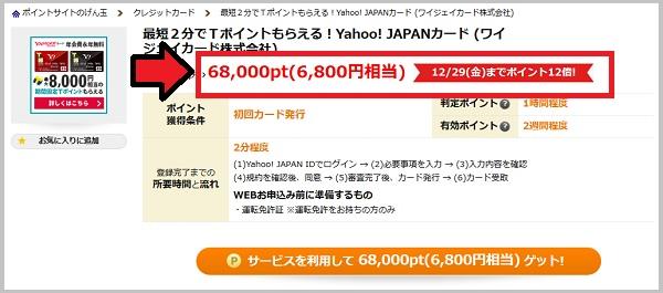 6800円相当