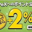 2%ボーナスプレゼント