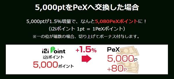 5000ptをPeXへ交換した場合