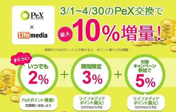 PeX増量CP