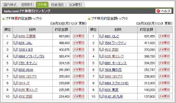 プチ株取引ランキングTOP10
