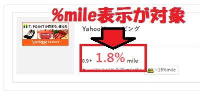 %マイル表示が対象