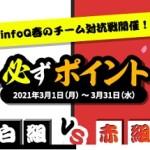 【infoQ】アンケート回答で最大300円相当が貰える!「勝ったら必ずポイントゲット!」