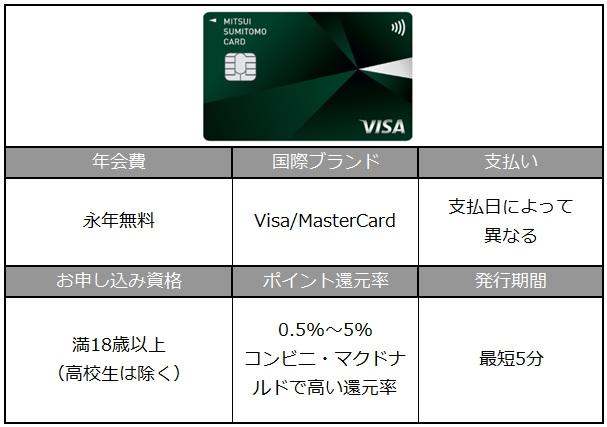 カード詳細