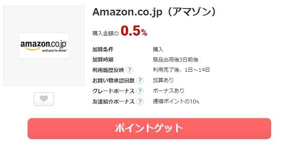 Amazon詳細